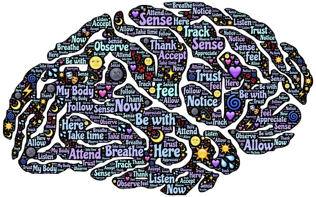 improve brain power drawing